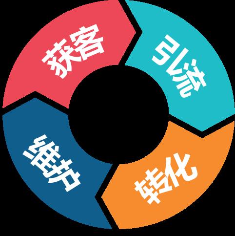 """河南安阳市分公司""""网点+站点""""管理模式 延伸邮政服务 推动协同发展"""
